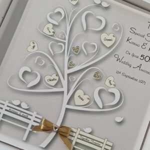 Personalised Family Tree 50th Golden Anniversary Card Special Friends Any Year Or Colour (SKU1150)